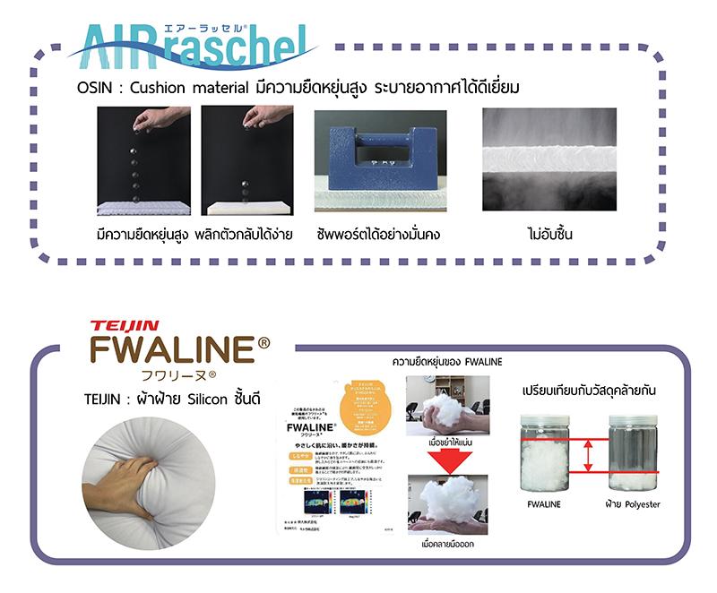 ข้อมูล Air-raschel และ ฝ้าย Fwaline ในหมอน Twin rest pillow